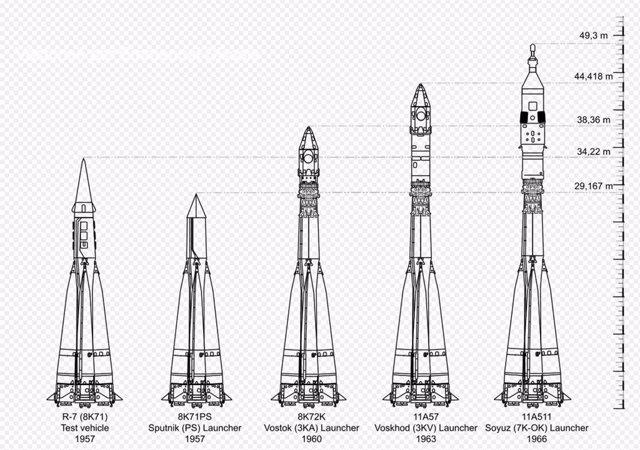Se desvelan archivos soviéticos del primer cohete que alcanzó la Luna