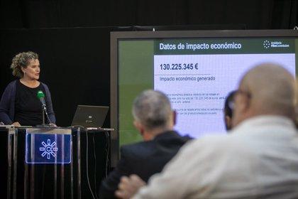 Andalucía Film Commission atendió 1.447 rodajes en 2018, un 2,9% más, que generaron 130 millones de euros