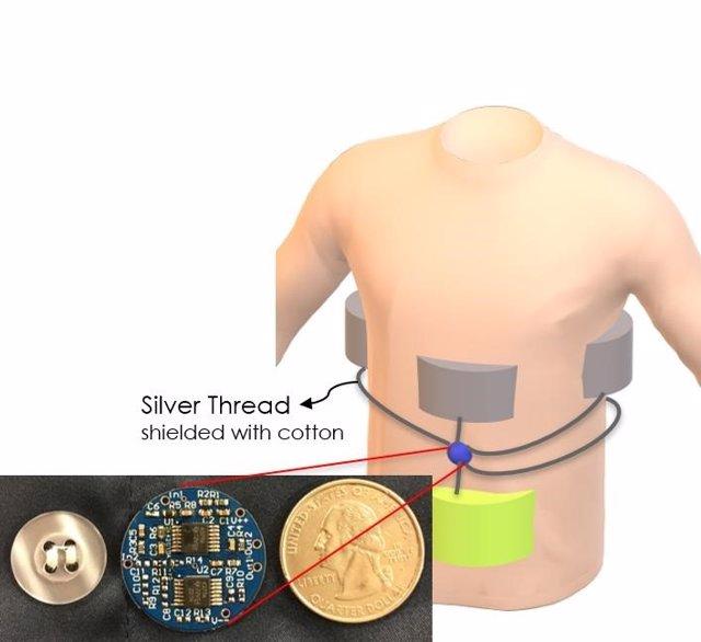 Desarrollan un pijama inteligente que permite medir la frecuencia cardiaca y res