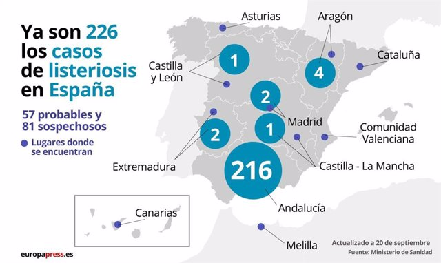 Infografía que muestra los casos de listeriosis en España, a 20 de septiembre de 2019.