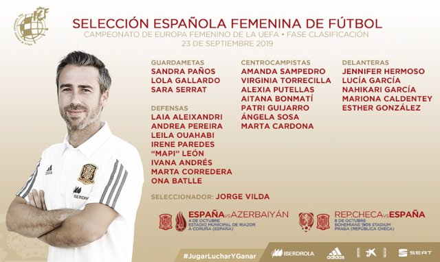 LIsta de convocadas de la selección española femenina de fútbol para los partidosa ante Azerbayán y República Checa