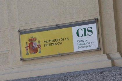 El CIS concluye su barómetro de septiembre, con datos de intención de voto previos a convocar elecciones