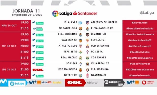 Fútbol.- LaLiga modifica los horarios de la undécima jornada de LaLiga Santander