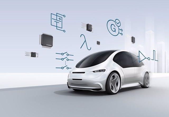 Cohe eléctrico del futuro