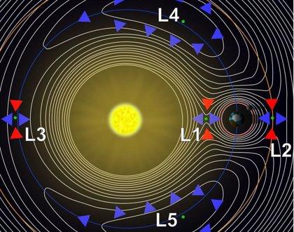 La ESA da forma a la primera misión lejana de alerta de clima espacial