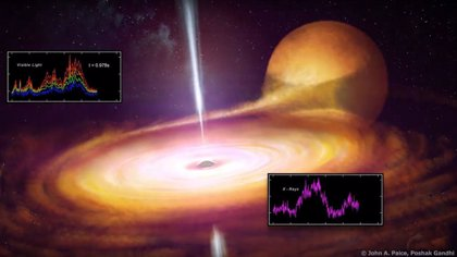 Violentos destellos en el corazón de un sistema de agujeros negros