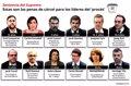 El Supremo condena e inhabilita 13 años a Junqueras por sedición, e impone 12 años a Turull, Romeva y Bassa