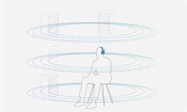 Sony busca replicar la música en directo con su nuevo formato 360 Reality Audio