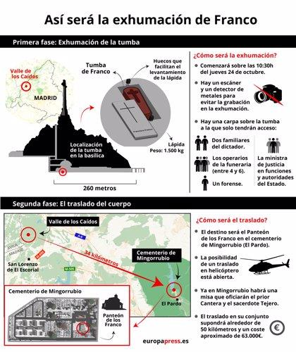 """El director del operativo de la exhumación de Franco: """"Es complicada pero no difícil, esperamos hacerlo en una hora"""""""