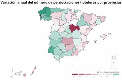 Las pernoctaciones en hoteles españoles caen un 0,6% en septiembre tras la quiebra de Thomas Cook