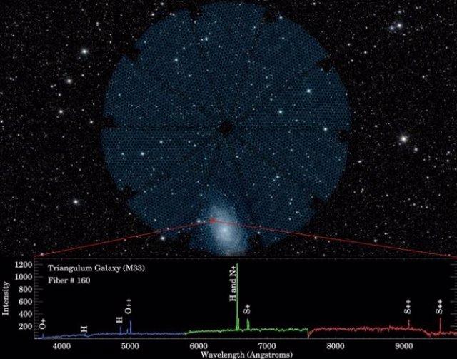 Imagen del instrumento DESI. Firma: Dustin Lang, Aaron Meisner, DESI Collaboration/Imagine Sky Viewer; NASA/JPL-Caltech/UCLA; and Legacy Surveys project