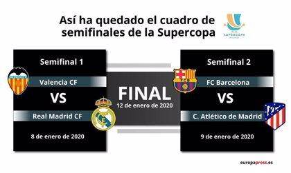 La RFEF saca a concurso los derechos de televisión de la Supercopa para las temporadas 2019-20 a 2021-22