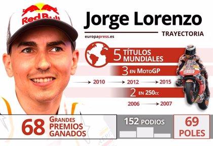 Jorge Lorenzo se despide con cinco títulos mundiales y 68 victorias