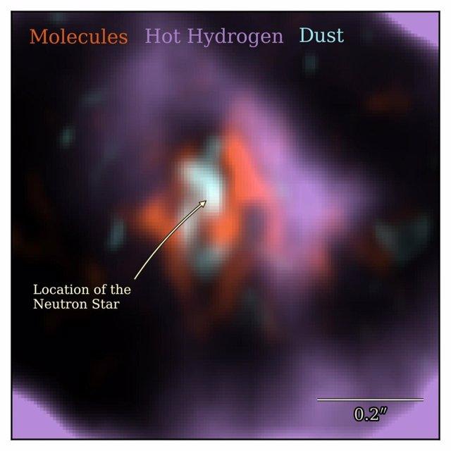 Ubicación de la estrella de neutrones en la supernova 1987A.