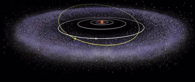 Un cinturón de Kuiper, descubierto en una estrella distante