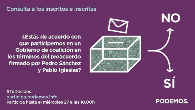 Imatge de la consulta als inscrits de la formació sobre el preacord de Govern amb el PSOE