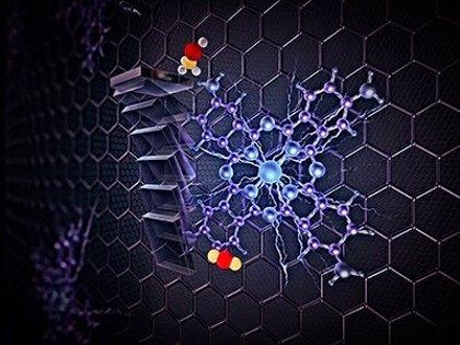 Producir metanol más fácilmente y eliminando CO2 de la atmósfera