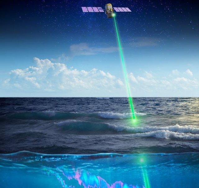 Acción del lídar a bordo del satélite CALIPSO