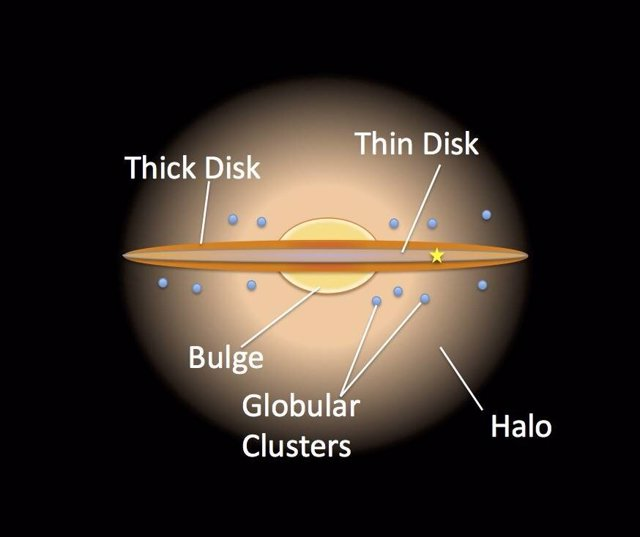 Impresión artística de los discos de la Vía Láctea
