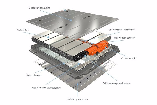 Sistema de batería de alto voltaje de Volkswagen
