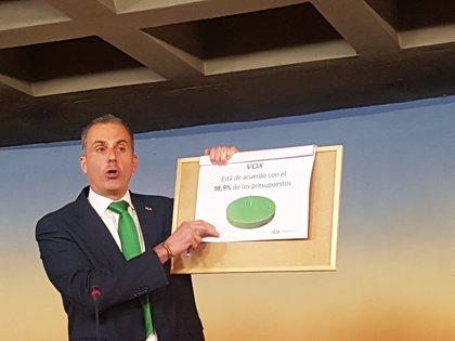"""Vox apoyará presupuestos en Madrid que son """"un 99%"""" suyos si PP y Cs convierten en ayuda social el 1% de """"chiringuitos"""""""