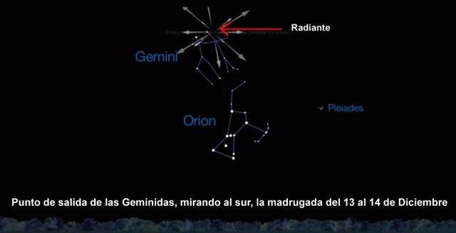 Mapa celeste para la observación de la lluvia de meteoros de las Gemínidas.