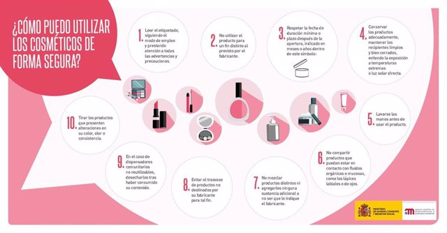 Decálogo del Ministerio de Sanidad para el buen uso de los productos cosméticos