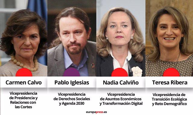 Montaje fotográfico de los vicepresidentes del Gobierno de Sánchez