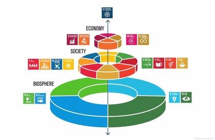 Los retos de la Agenda 2030 que dirigirá Pablo Iglesias