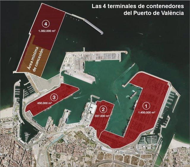 Terminales Puerto de Valencia