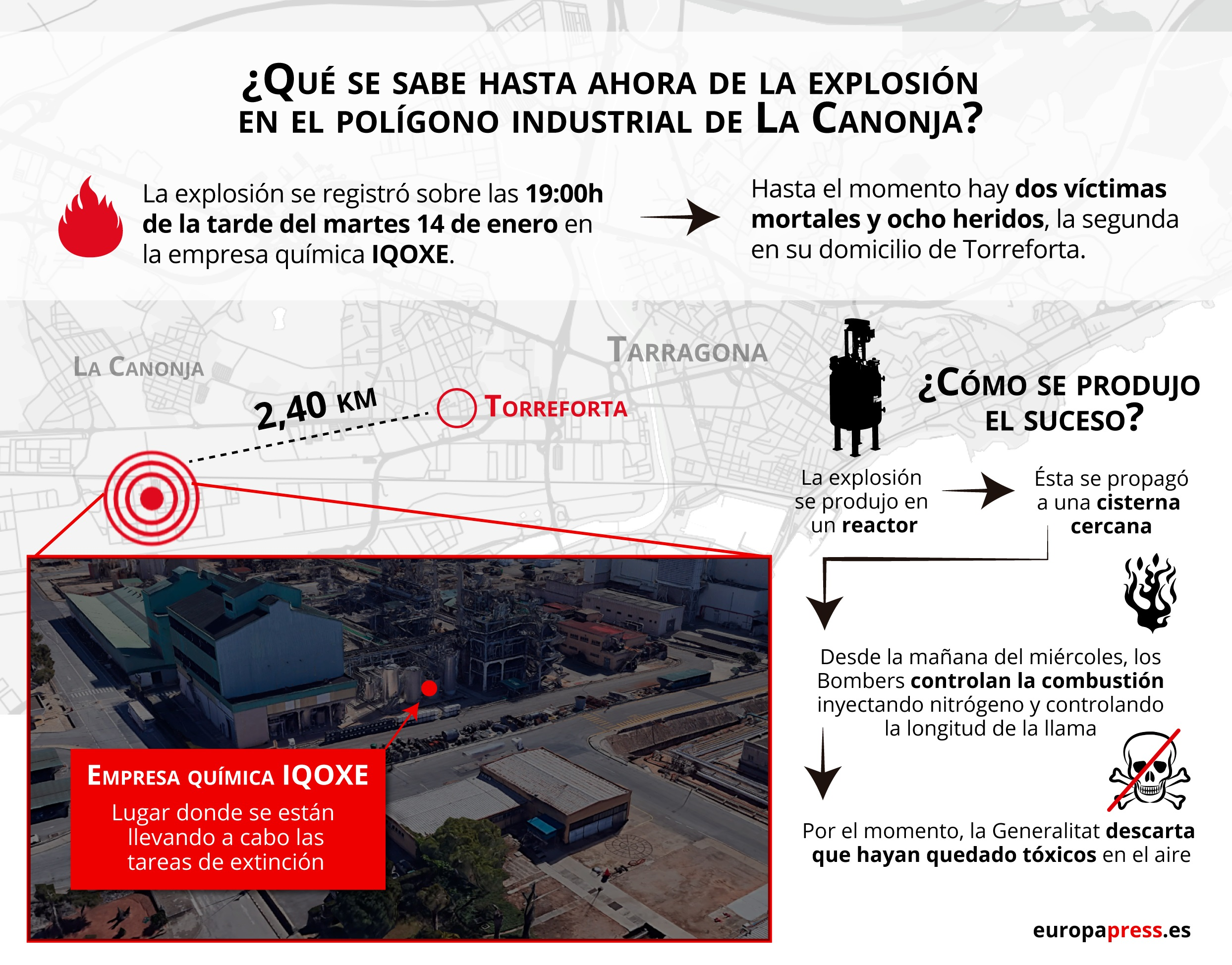 Infografía con todo lo que se sabe sobre la explosión en la empresa química en La Canonja