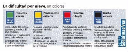 La Aemet activa el nivel Naranja y Amarillo para este domingo y lunes en distintos puntos de la Región