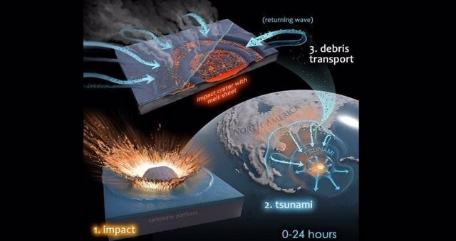 Ilustración del impacto de Chicxulub