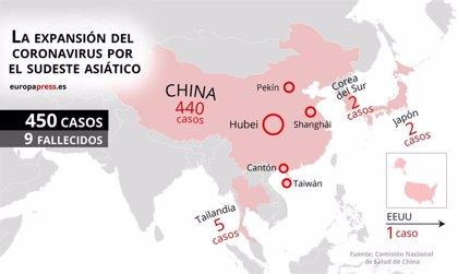 """OMS: la """"preocupación"""" del coronavirus es su transmisión entre humanos en grandes ciudades"""
