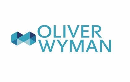 Solo uno de cada cuatro inversores confía en los planes de digitalización de la banca, según Oliver Wyman