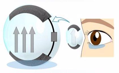 Lentes de contacto inteligentes que previenen la sequedad ocular