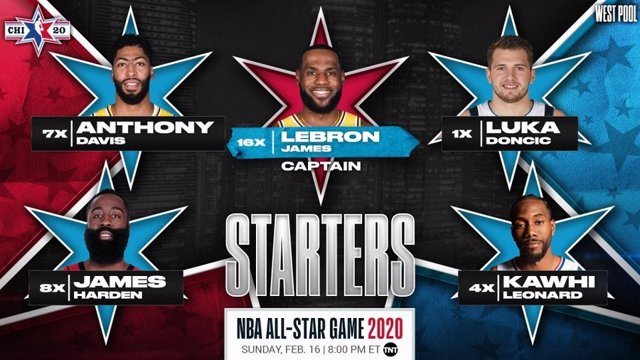 Titulares de la Conferencia Oeste en el All Star