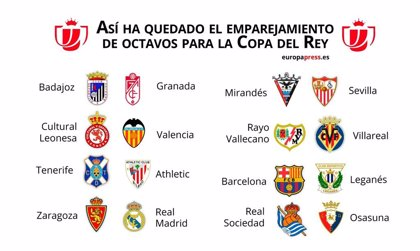 Barcelona-Leganés y Zaragoza-Real Madrid, duelos de octavos en la Copa