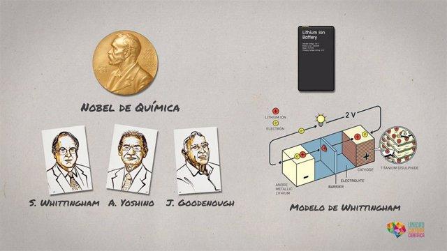 [Comunicacionumu] La Universidad De Murcia Relaciona El Mar Menor Con Los Premios Nobel En Una Nueva Temporada De Ciencia En Corto