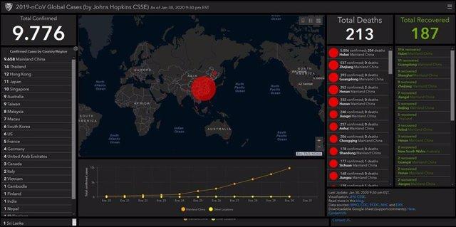 Imagen del tablero desarrollado por el Johns Hopkins CSSE que recopila los casos de coronavirus en tiempo real