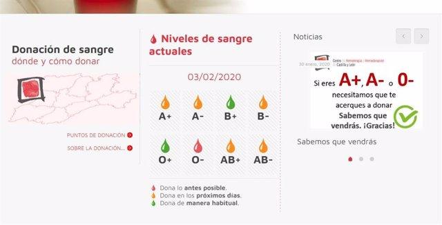 Imagen de los grupos sanguíneos que requieren donaciones.