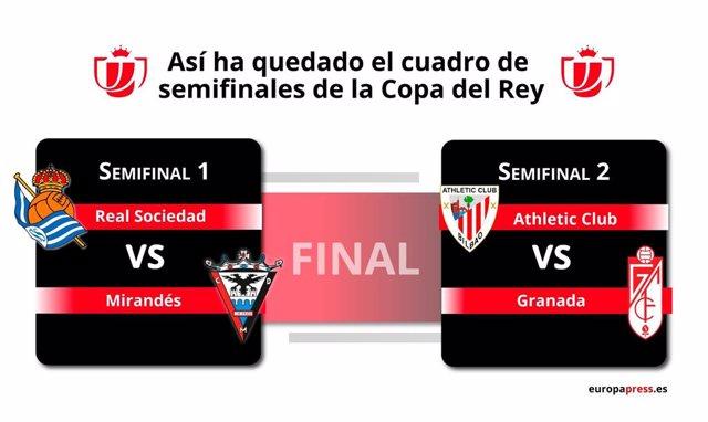 AV.- Fútbol/Copa.- Athletic-Granada y Real Sociedad-Mirandés, duelos de semifina