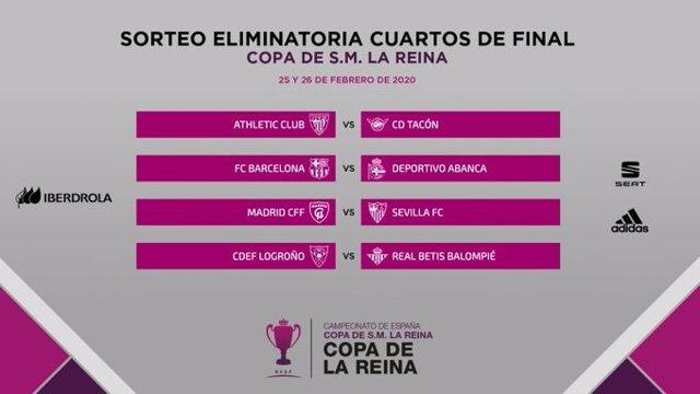 Eliminatòries de quarts de final de la Copa de la Reina