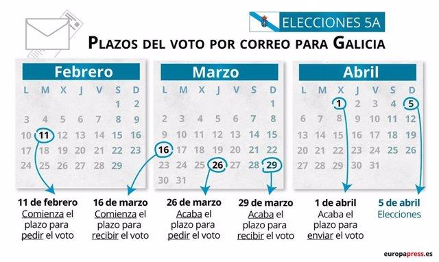 Plazos para votar por correo en las elecciones de Galicia del 5 de abril