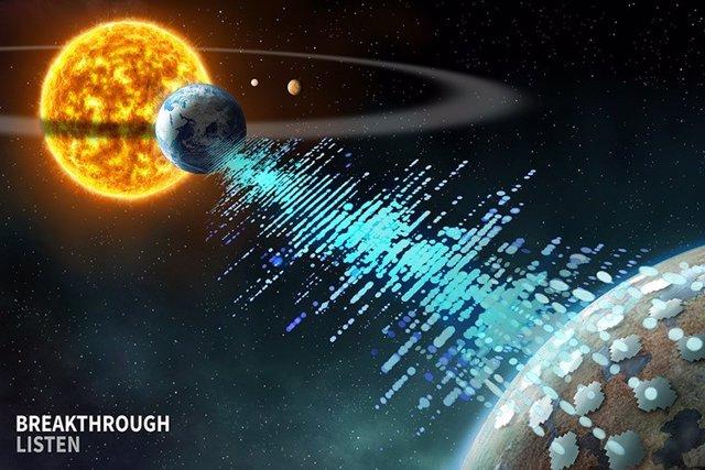 Concepto Artístico De Una Civilización Cercana Que Señala A La Tierra Después De Observar Nuestro Planeta Cruzando Frente Al Sol.