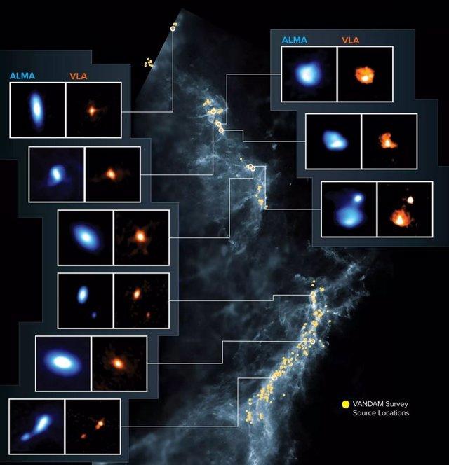 Protoestrellas observadas en las nubes moleculares de Orión