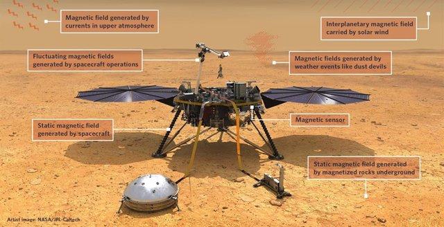 La misión Insight detecta misteriosos pulsos magnéticos en Marte