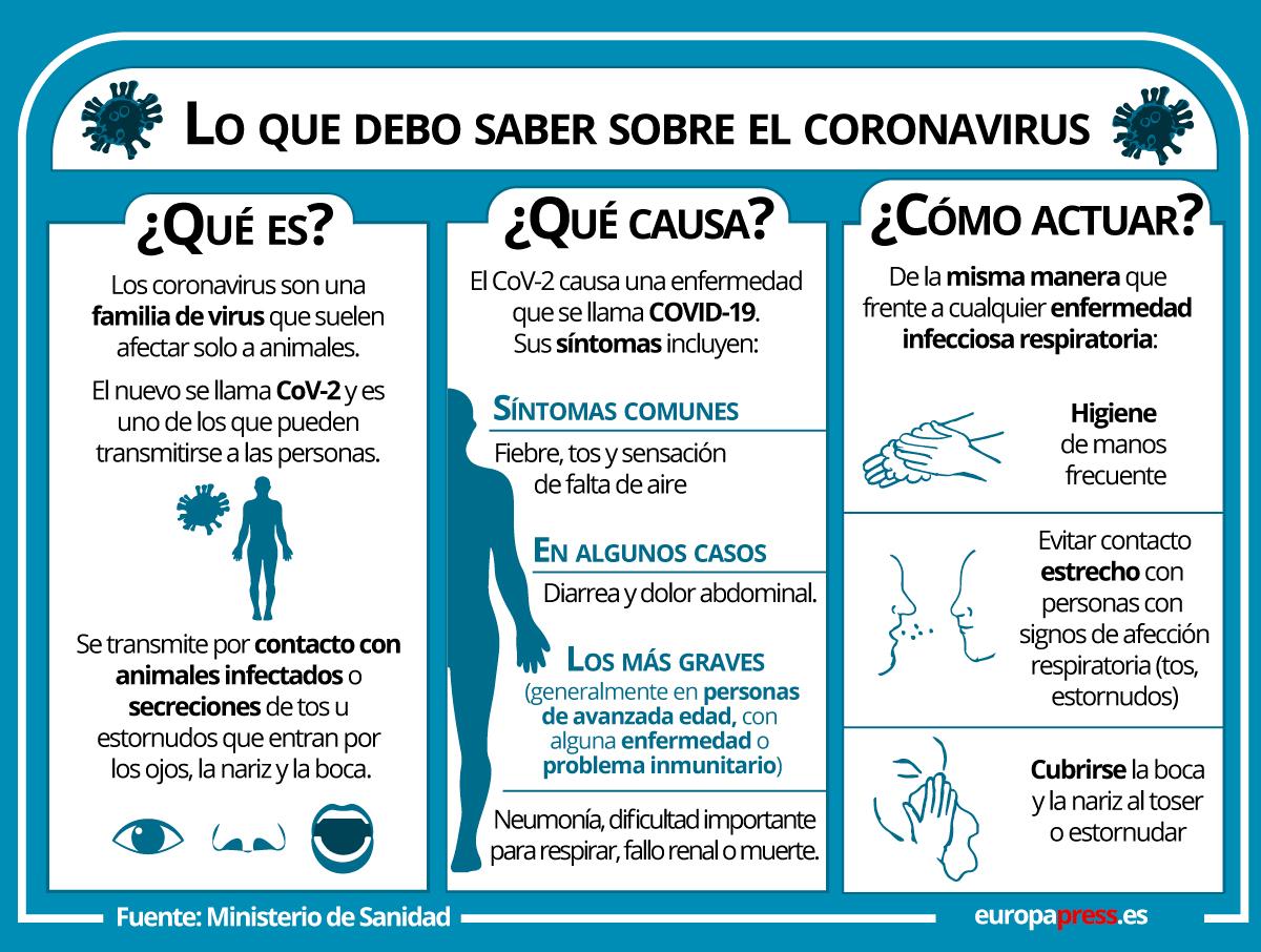 Consejos para evitar contagios