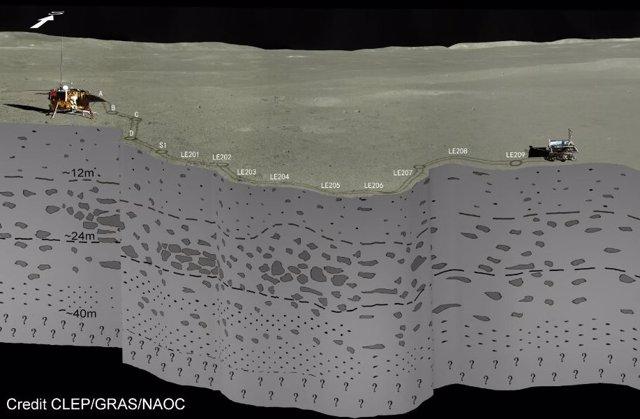 El rover lunar chino sondea el subsuelo hasta 40 metros de profundidad