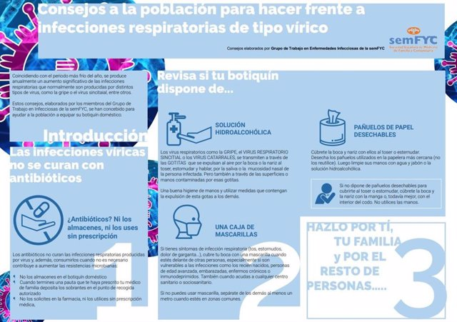 Infografía de la Sociedad Española de Medicina de Familia y Comunitaria (semFYC) con consejos para evitar infecciones respiratorias víritcas como el coronavirus Covid-19.